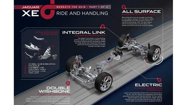 Jaguar-XE-Tech-Infographic