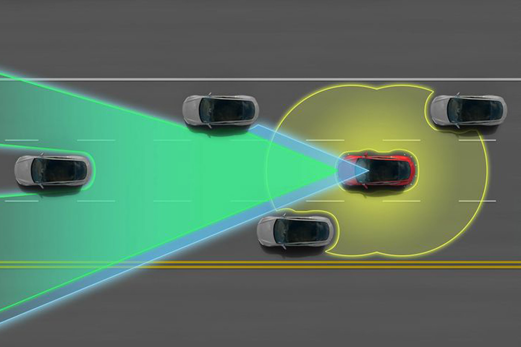 So what can Tesla's Autopilot do?