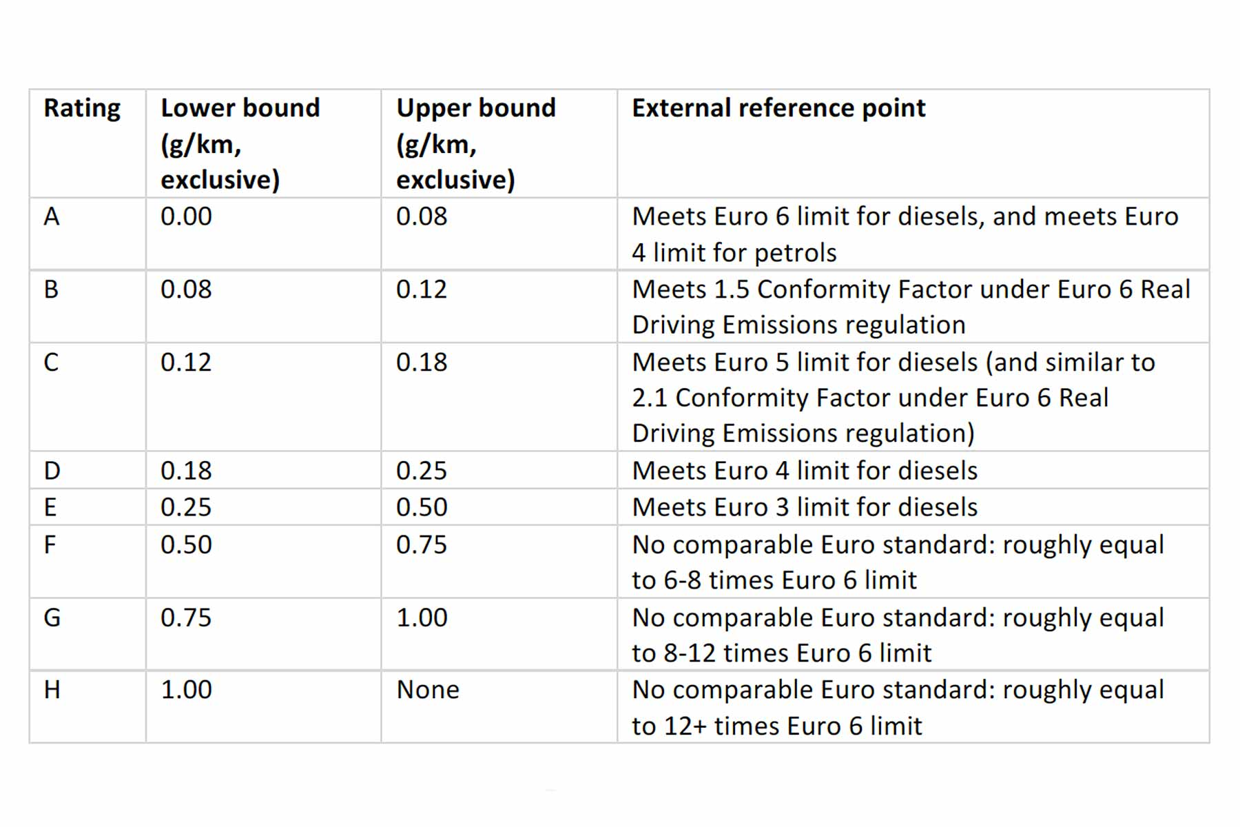 EQUA Air Quality Index table