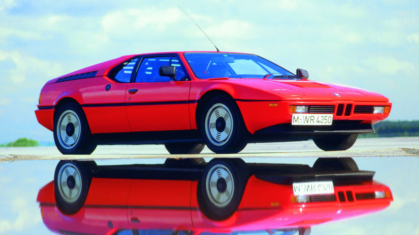 1981 BMW M1: 448% growth