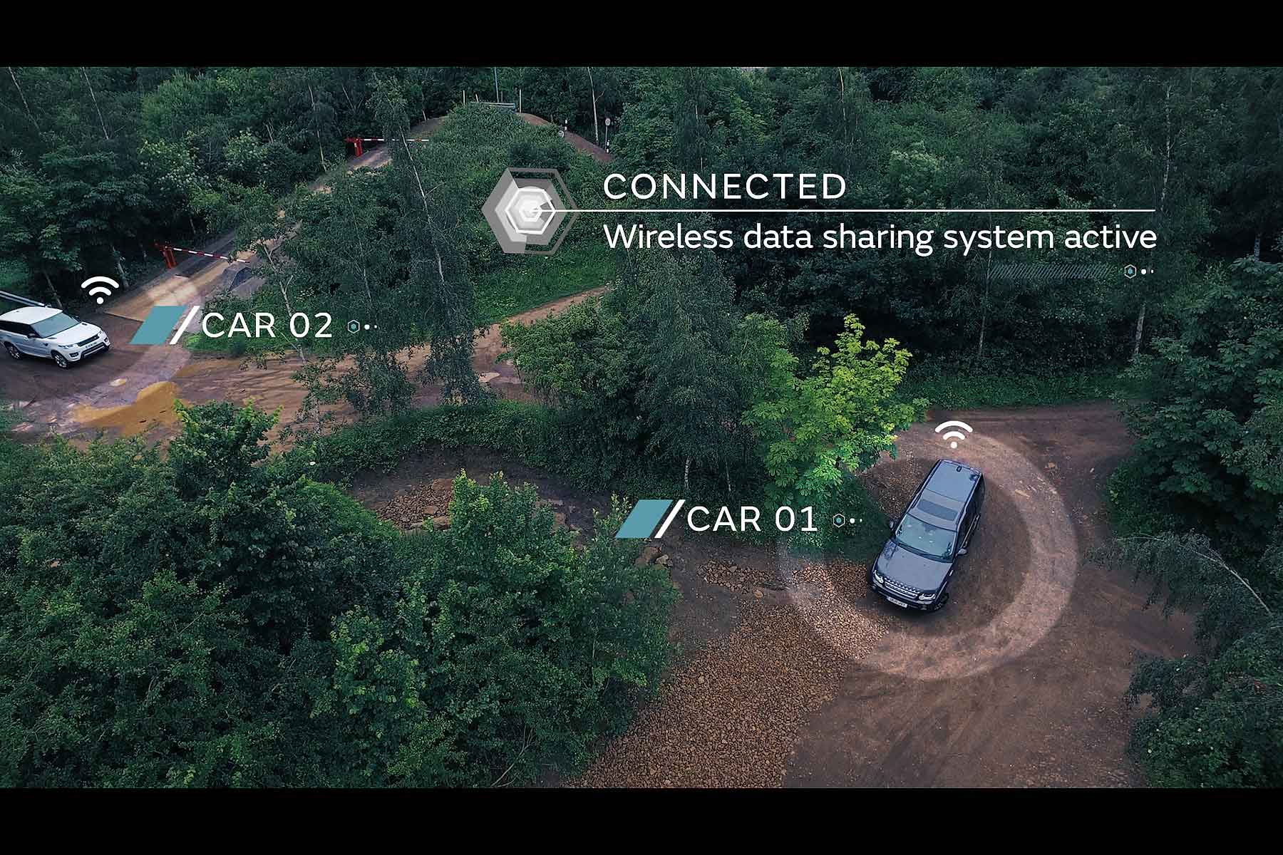 jaguar land rover connected car safari | motoring research