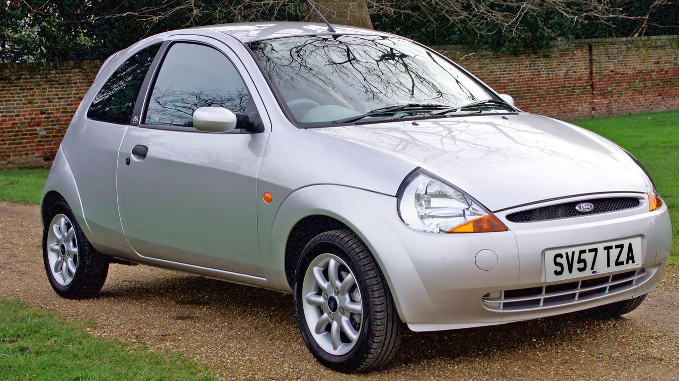 Most Reliable Used Hatchback Uk First Car