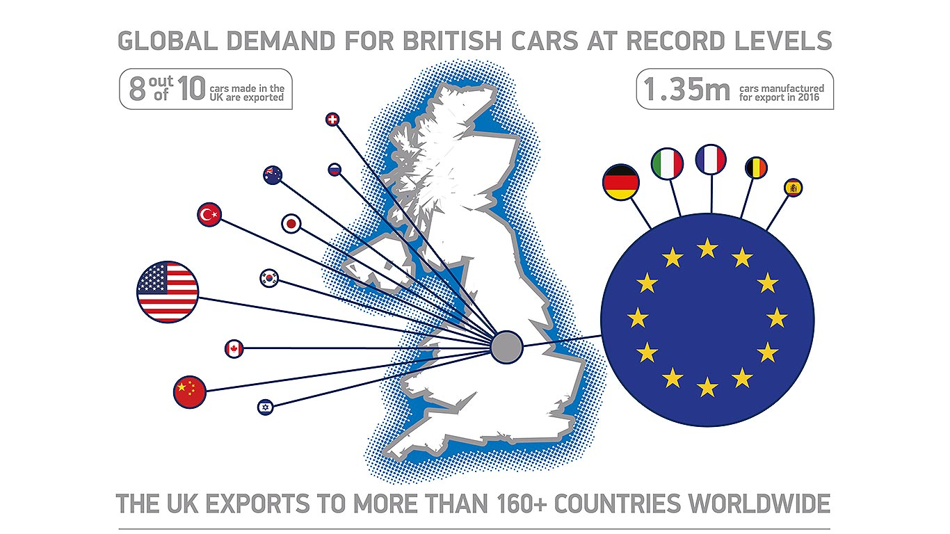 The biggest car makers in Britain 2016