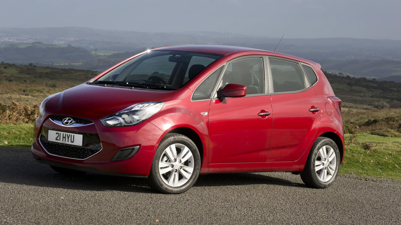 Revealed: the cheapest cars to insure