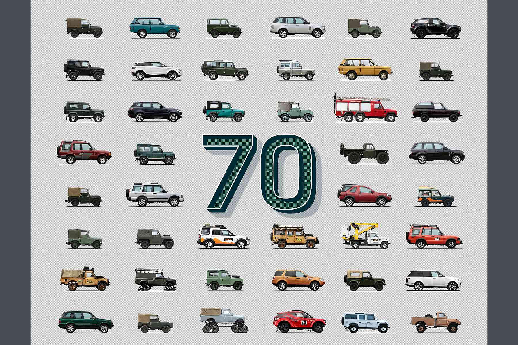 Land Rover 70 years of history