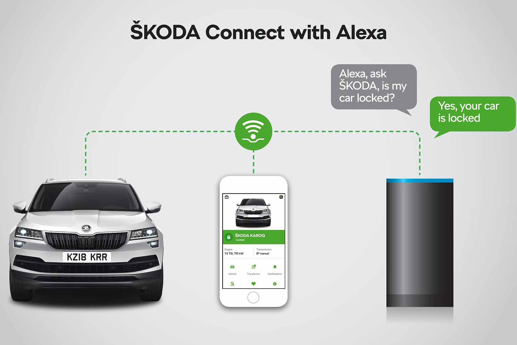 skoda connect app now compatible with amazon alexa motoring research. Black Bedroom Furniture Sets. Home Design Ideas