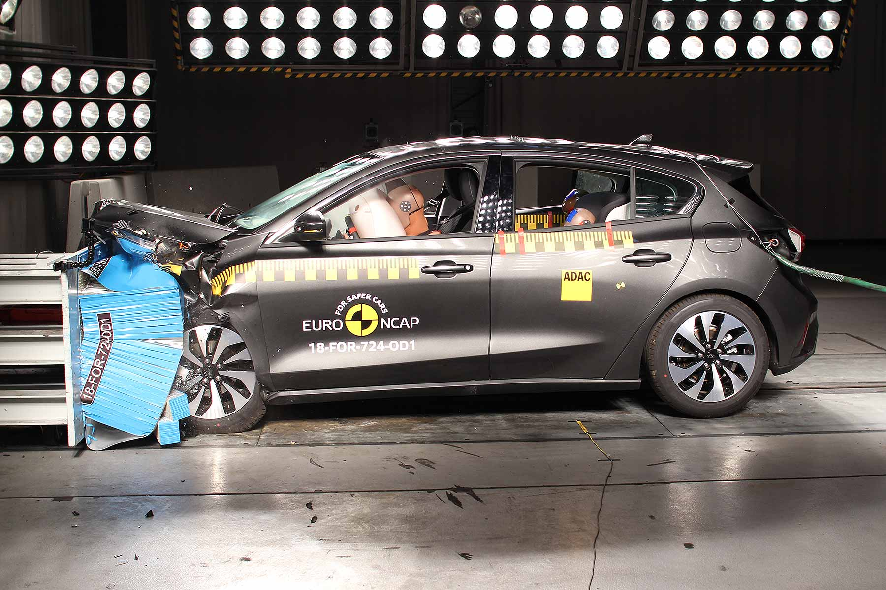 2018 Ford Focus Euro NCAP 5 stars