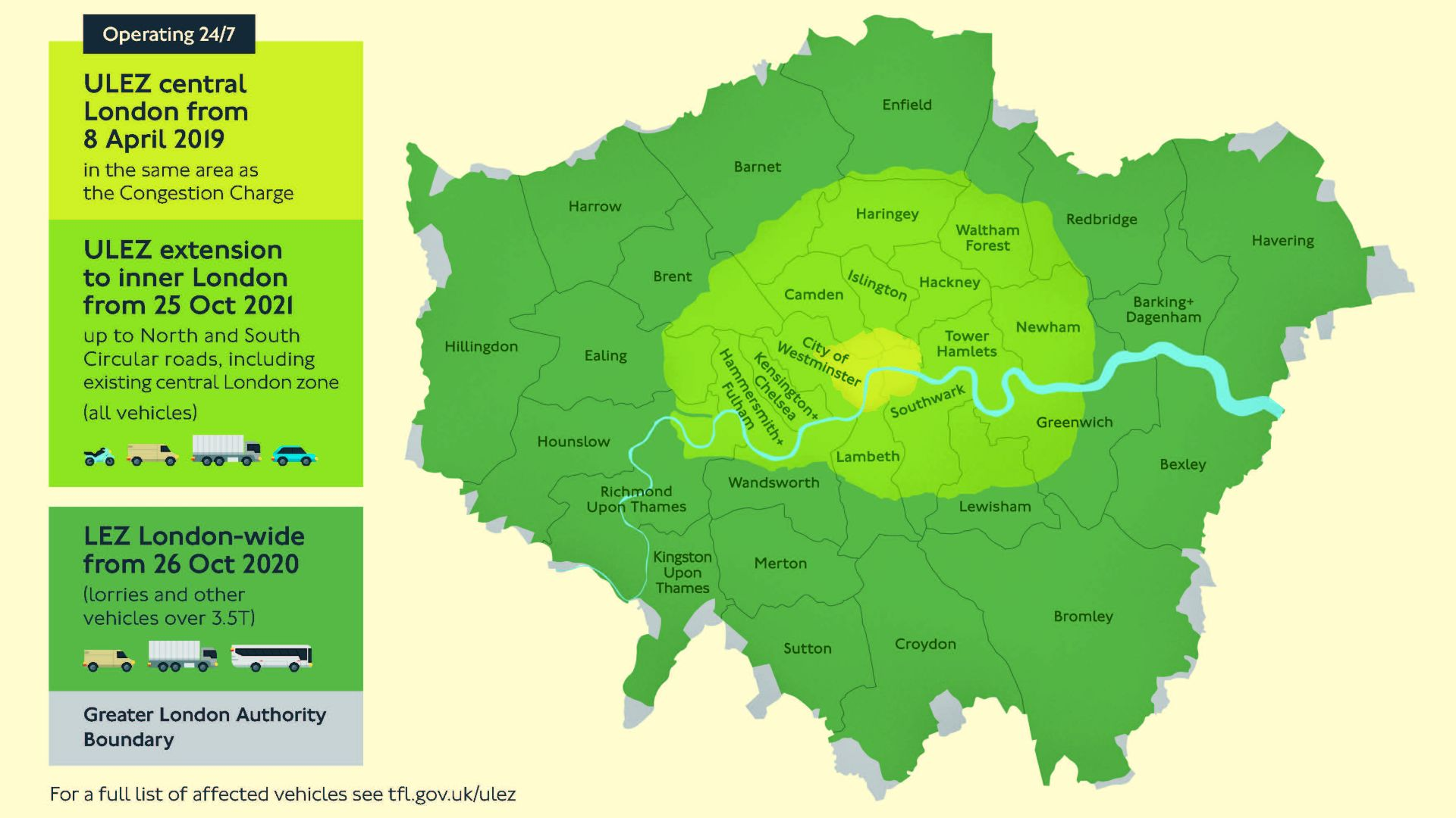 Ultra Low Emissions Zone ULEZ London 2019