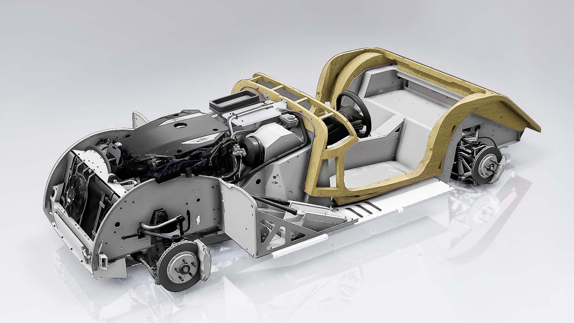 Morgan Plus Six CX generation architecture