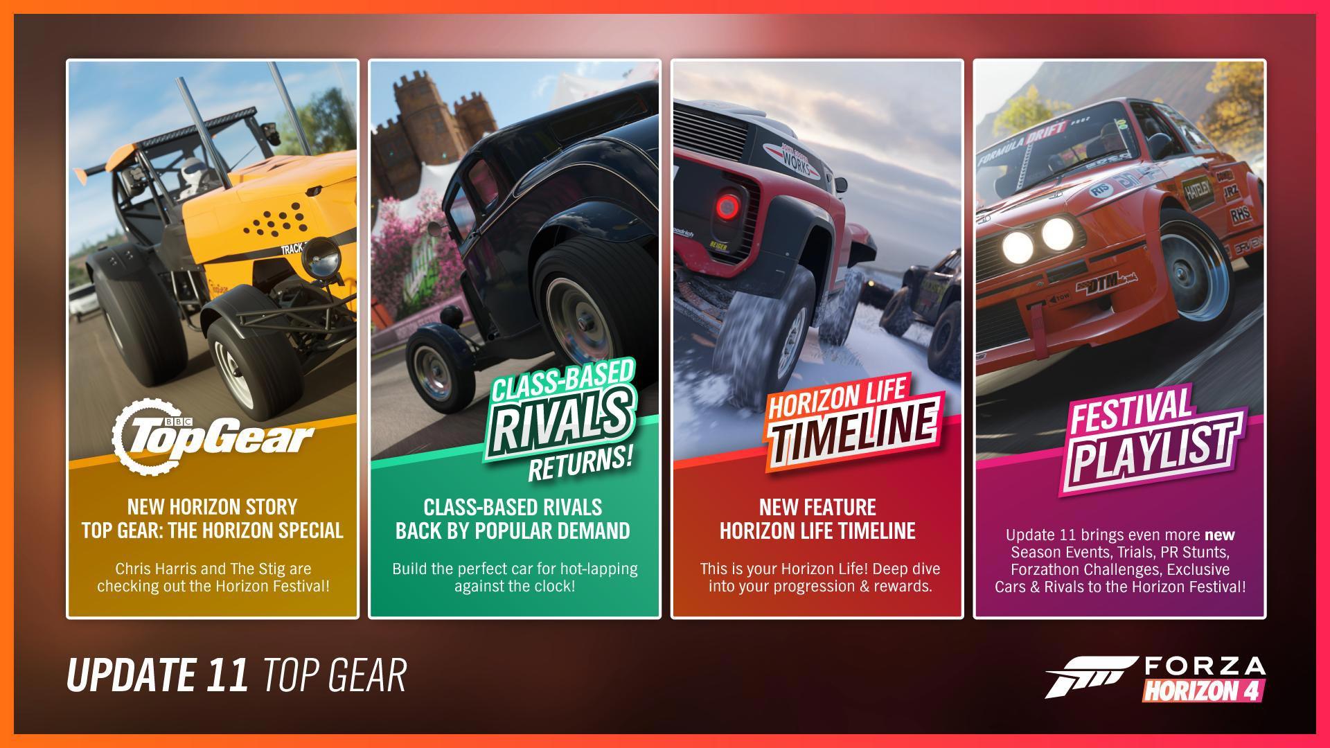 Forza Horizon 4 Series 11 Update July 2019