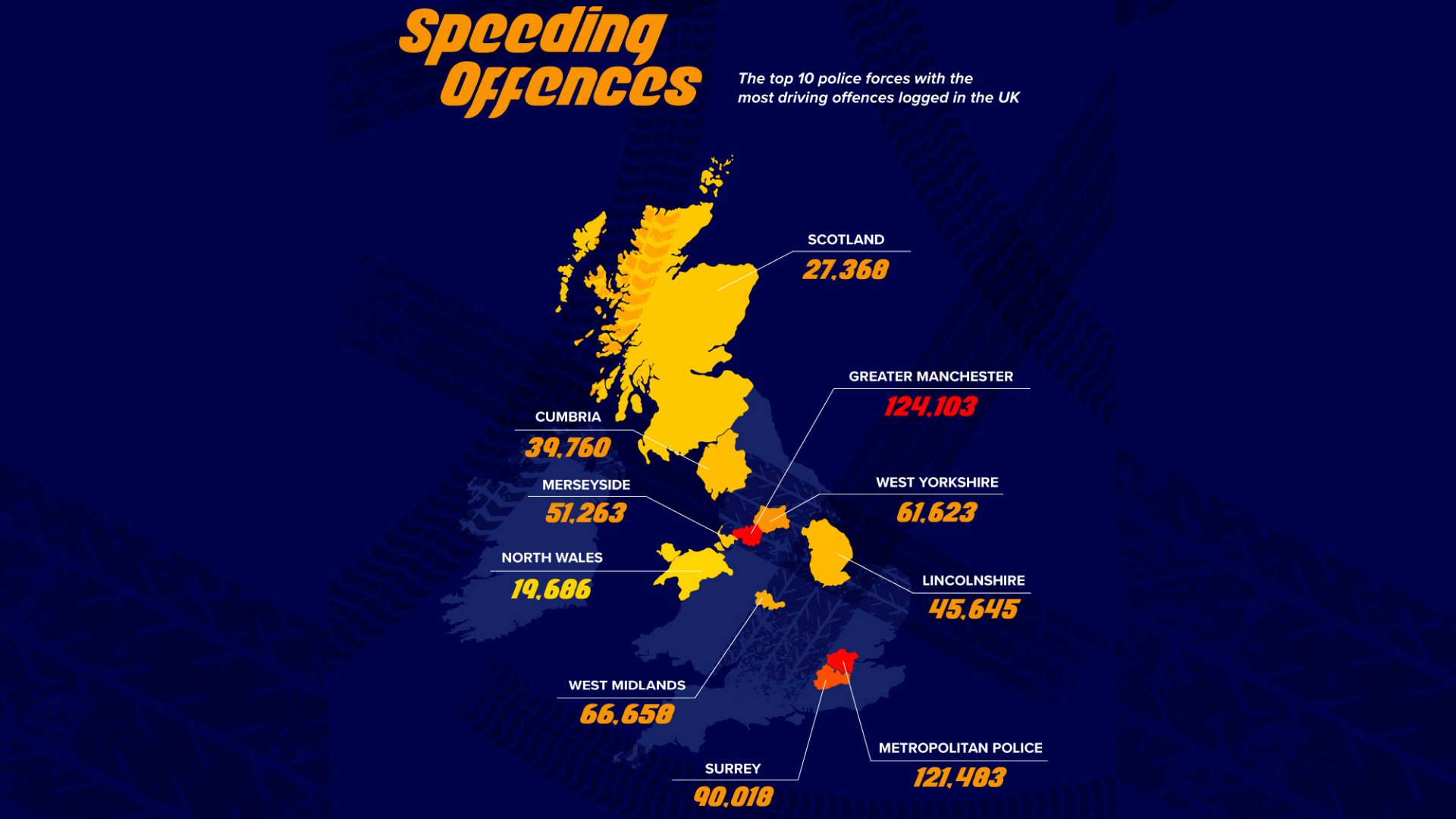 Hotspots for speeding in the UK