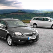 Reliable used cars