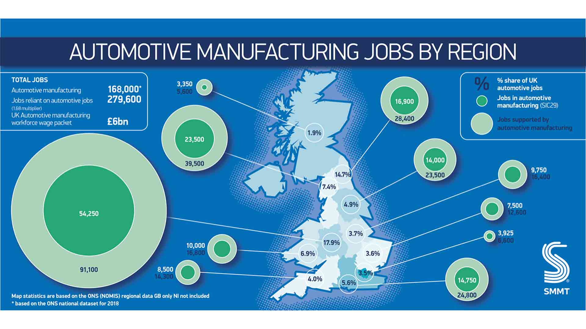 UK Automotive Manufacturing Jobs by region